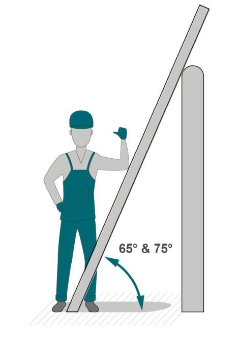 Grafik Anlegeleitern Winkelmethode
