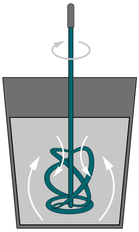 Grafik Rührwerke links