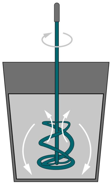 Grafik Rührwerke rechts